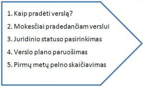 prekybos įmonės kokybės valdymo sistema)
